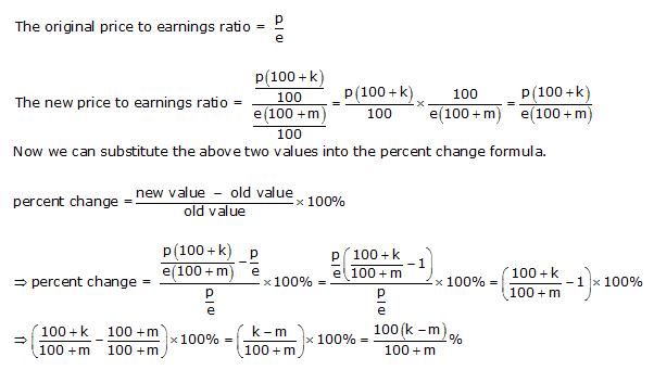 Forex earning calculator