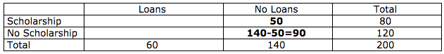 table2-ds-66-for-2103-2015