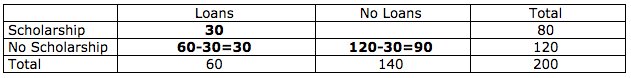 table3-ds-66-for-2103-2015