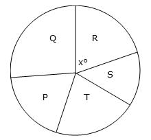 circle company H expenses