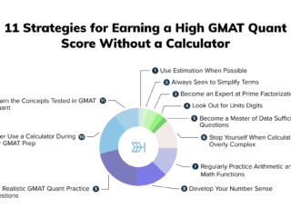 11 Strategies for Earning a High GMAT Quant Score Without a Calculator